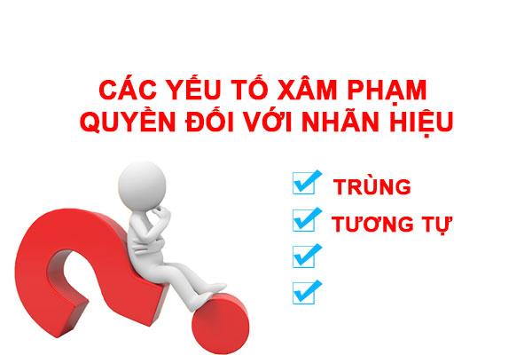 Nhan Hieu Va Cac Yeu To Xam Pham Quyen Doi Voi Nhan Hieu